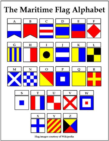 maritime flag alphabet