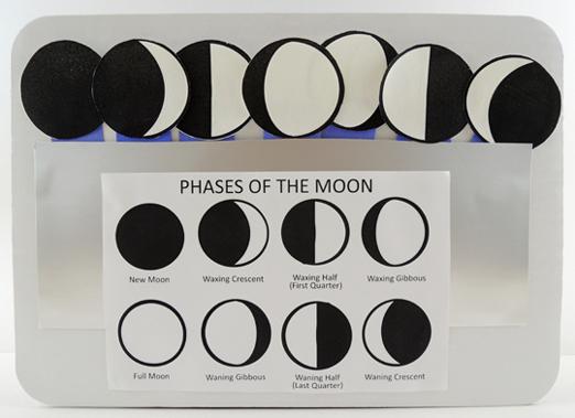 back of lunar calendar